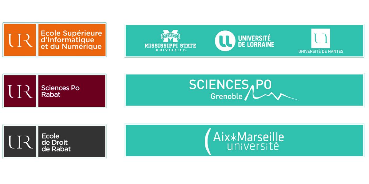 pôles - formations - UIR - Université Internationale de Rabat - Master & MBA I MBA.ma